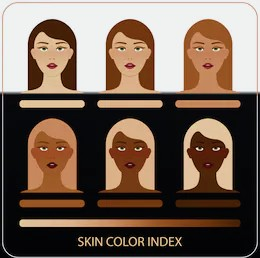 How to Determine Your Skin Tone and Undertone