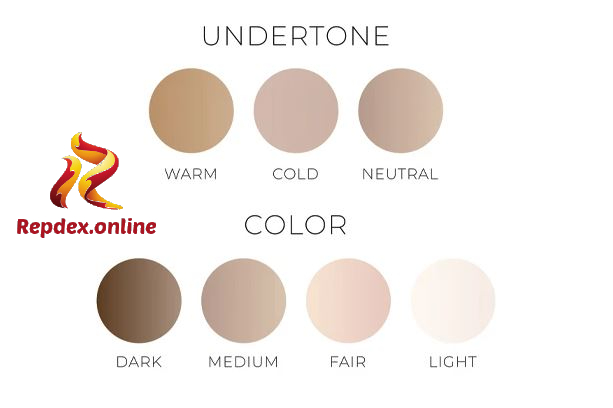 How to Find Out Your Undertone and Skin Tone 1
