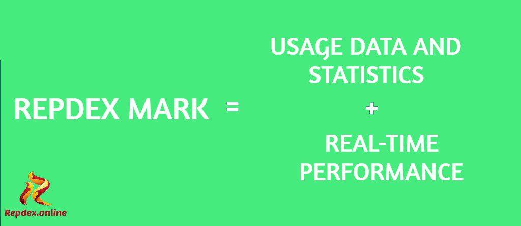RepDex Mark Defined